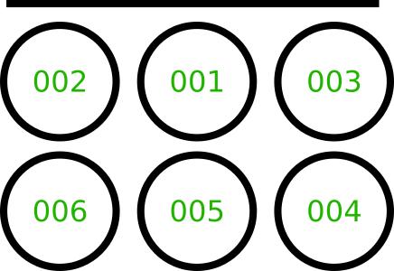 Chilien sijainnit ja numerot